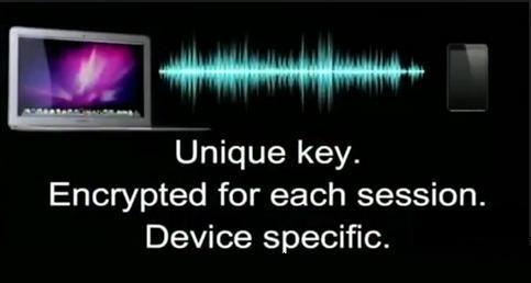 slicklogin-encrypted-login