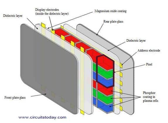 plasma-display