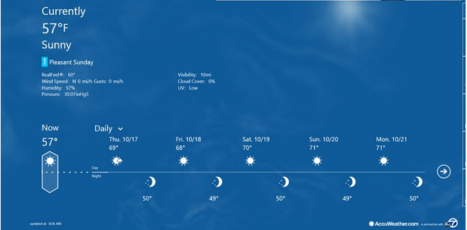 Weather apps for windows 8.1